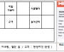 부산소방재난본부 숙박시설 피난기구(완강기) 책임시공 강화 추진