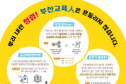 부산교육청, 청렴문화 확산 위한 청렴부채 제작